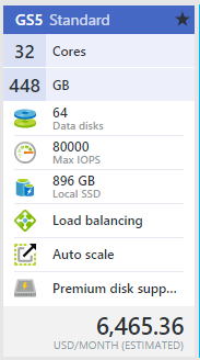Azure Virtual Machine Blog Series – Changing the size of a VM